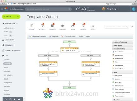 quản lý quy trình trên bitrix24