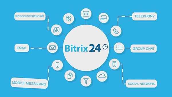 tính năng bitrix24