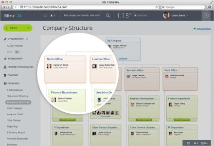 cấu trúc công ty