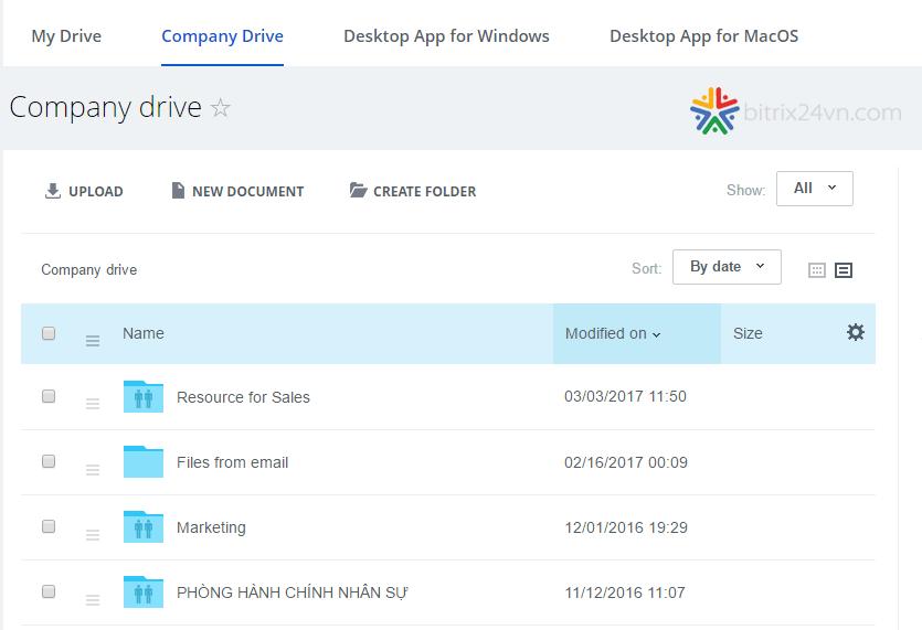 phân quyền tài liệu trên bitrix24
