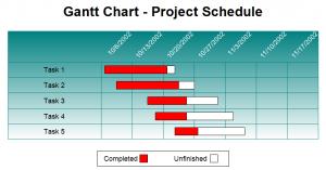 phần mềm quản lý dự án miễn phí